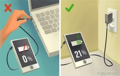 Dùng đồ điện tử sai cách sẽ làm giảm tuổi thọ của nó