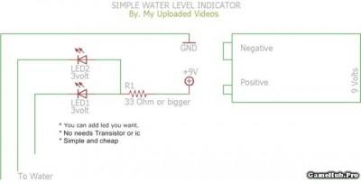 Hướng dẫn làm hệ thống đo mực nước vô cùng đơn giản