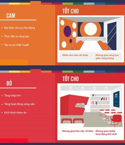 Màu sắc của phòng ảnh hưởng tới sức khỏe như thế nào ?