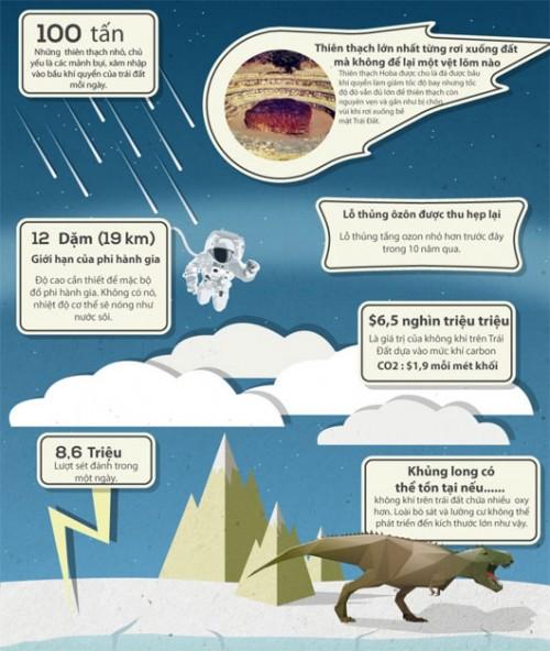 Kinh ngạc với những sự thật cực kỳ khó tin về Trái Đất