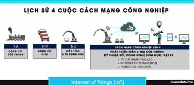 Cách mạng Công nghiệp 4.0 là gì ? Cách nó hoạt động