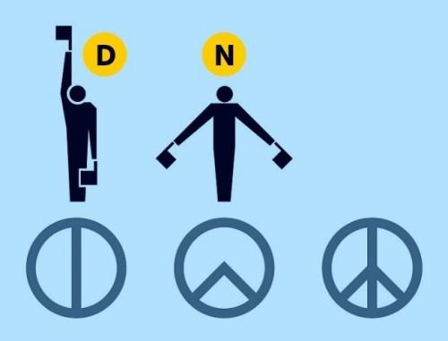 Khám phá những biểu tượng nổi tiếng mà ít ai được biết