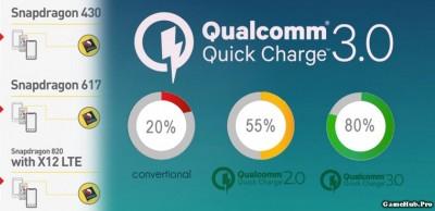 Sạc nhanh Quick Charge 3.0 là gì ? Máy nào dùng được ?