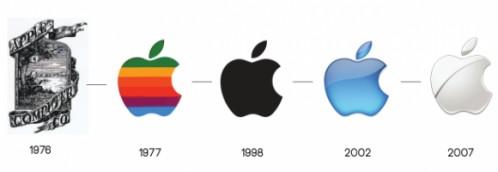 Sự thật về biểu tượng logo quả táo cắn dở của Apple