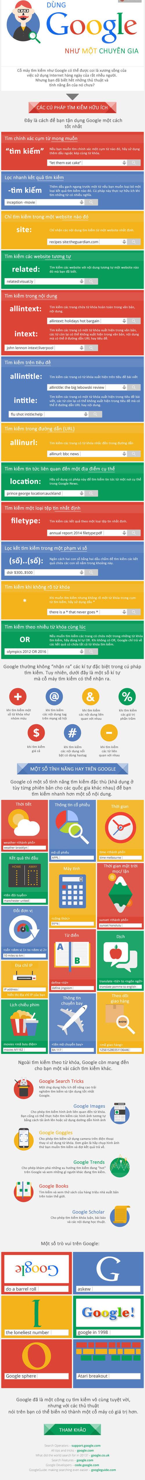 Những cú pháp tìm kiếm trên Google bạn đả biết hết chưa ?